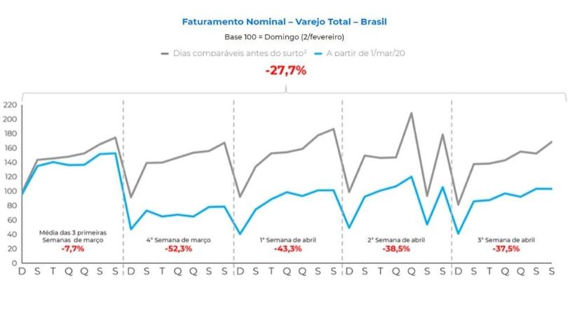 coronavírus-impactos-da-Pandemia-no-Varejo-impactos-coronavirus-varejo-brasileiro