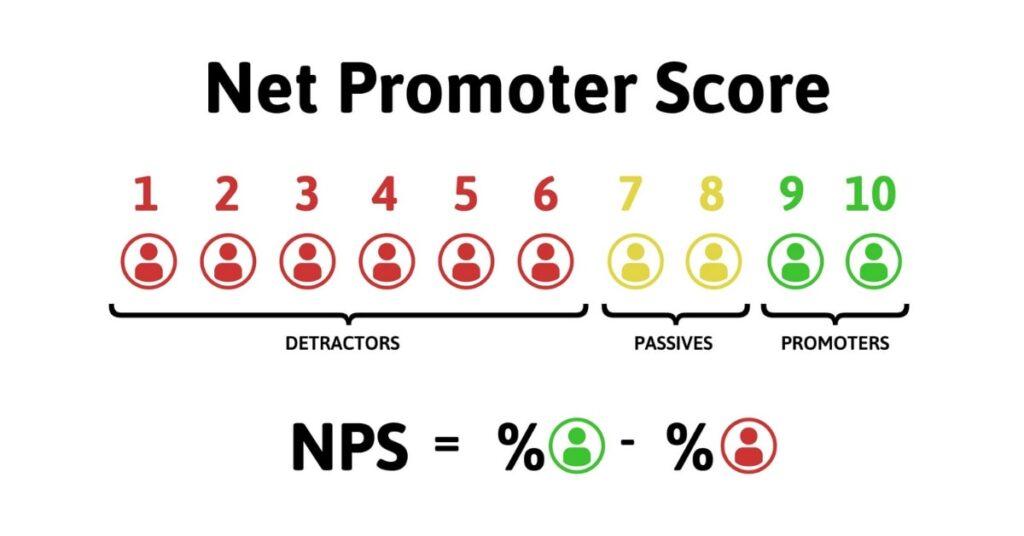 experiência-do-cliente-no-varejo-o-que-é-e-qual-a-importância-net-promoter-score-NPS